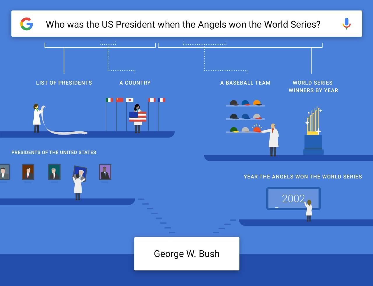 Google-app-understands-complex-questions