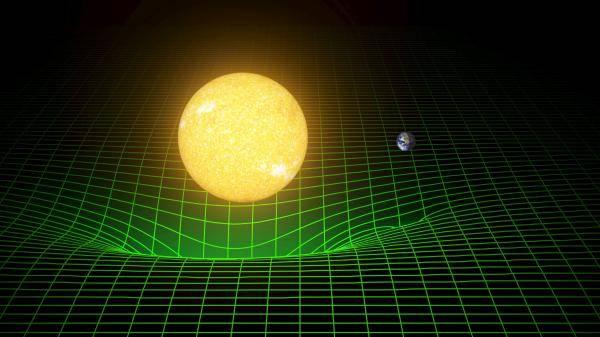 高质量的物体(比如恒星)对周围时空造成的扭曲效果