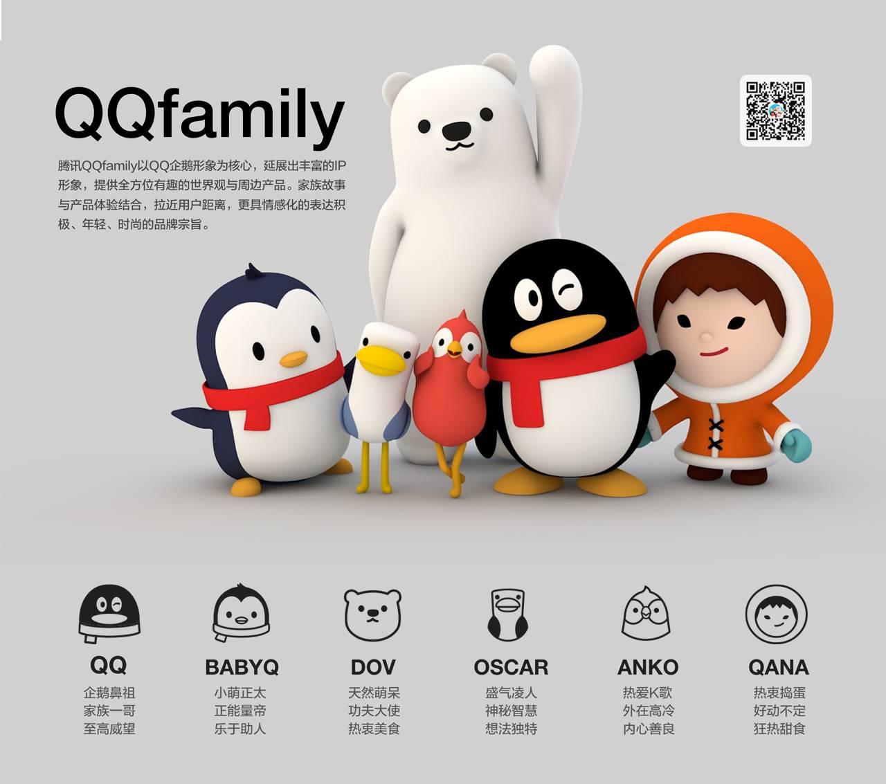 QQ-family