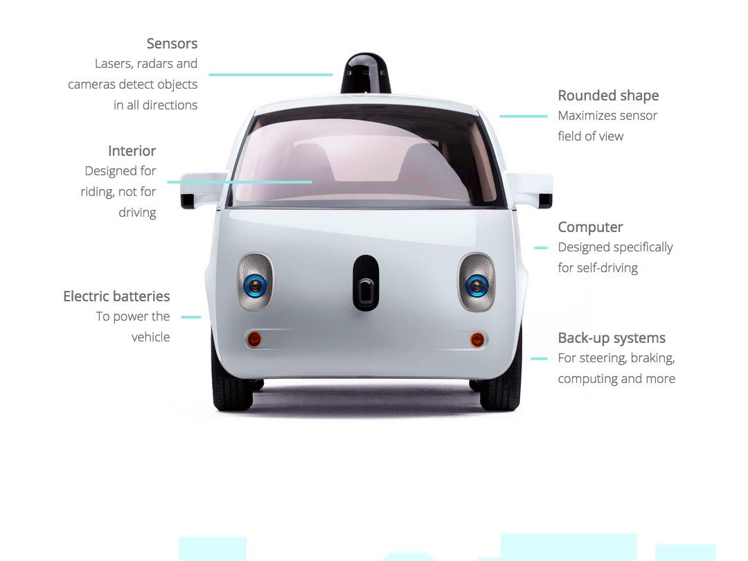 google-driveless-car