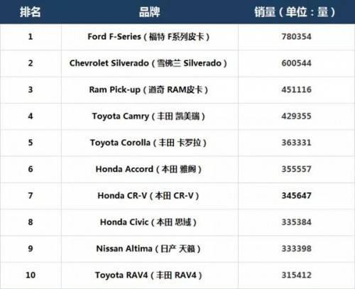 us-2015-car-sales