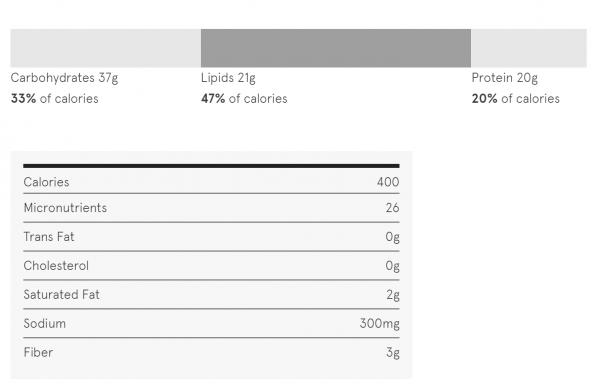 Coffiest 具体营养成分表