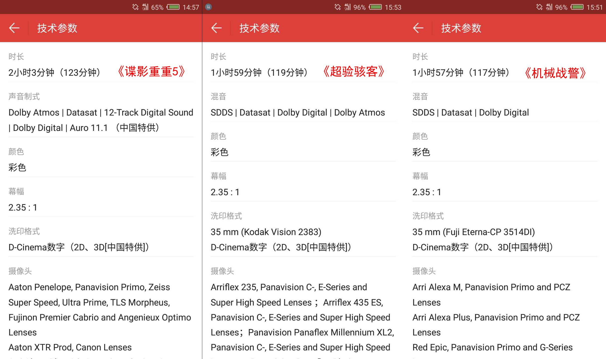 我是中国观众,就得被逼着看特供3D电影吗?