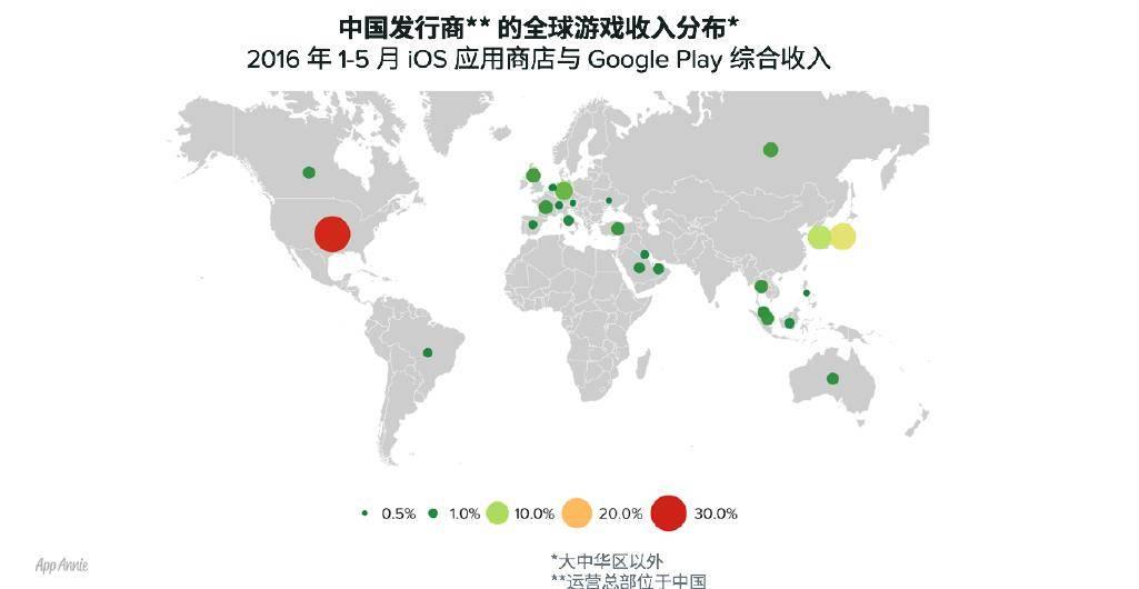 china mobile game worldwide