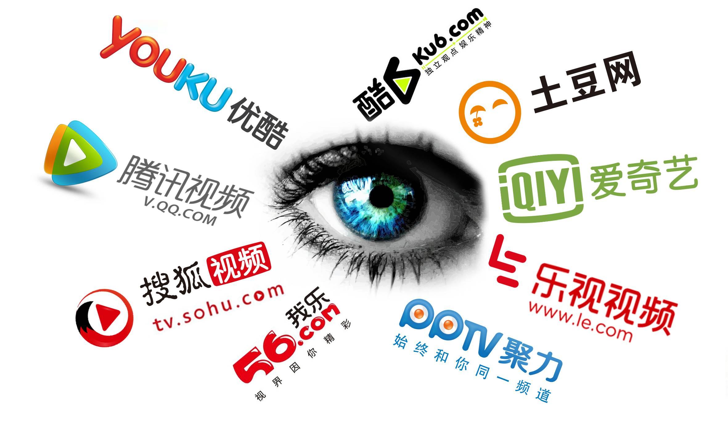 China video site