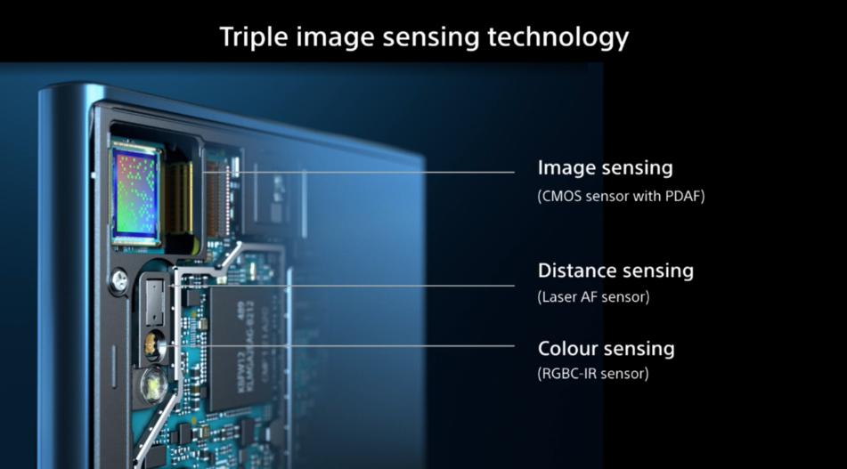 Xperia XZ sensing