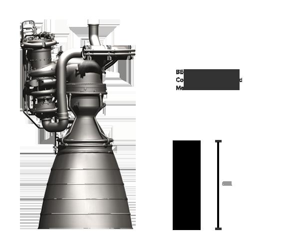 蓝色起源 BE-4 发动机
