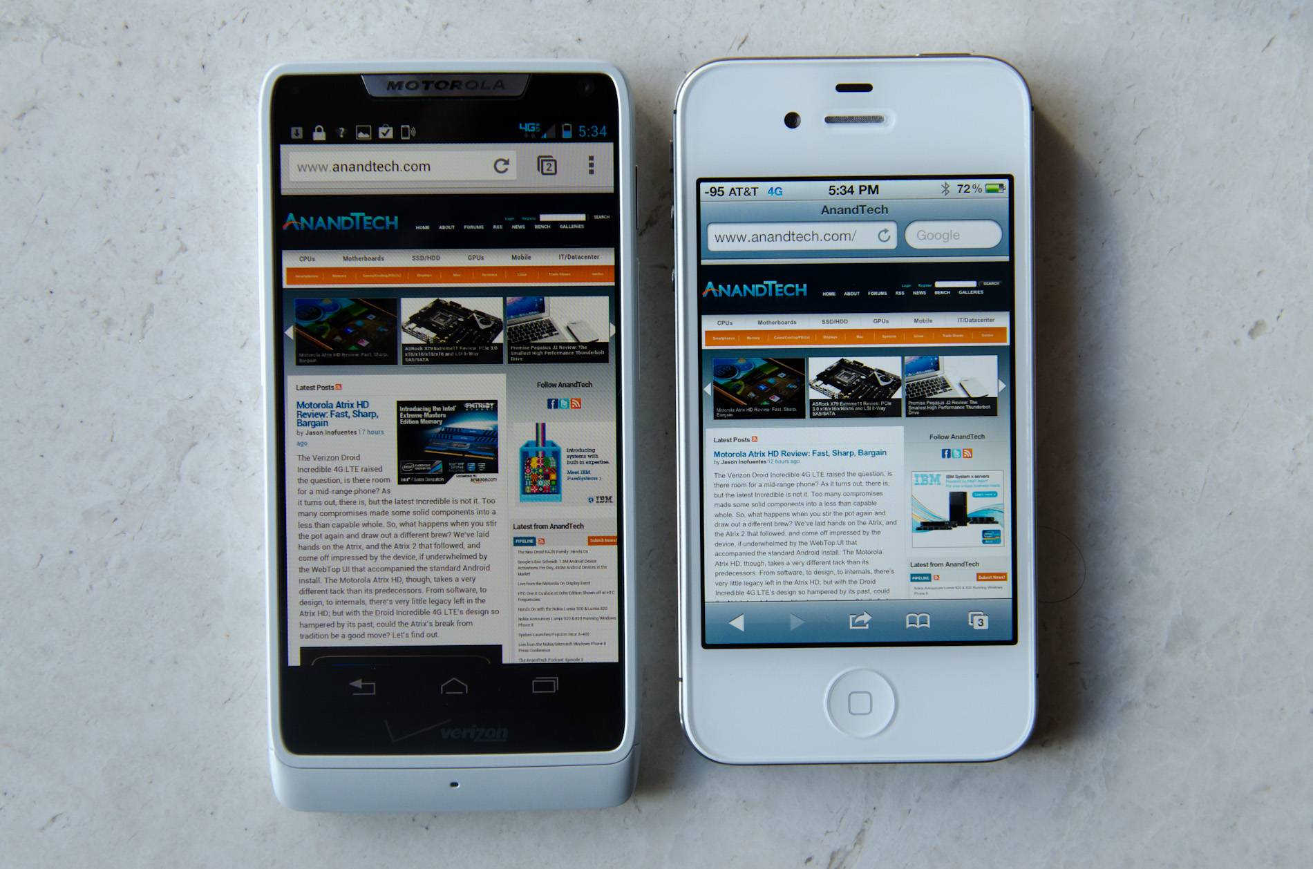 Motorola Droid Razr M VS. iPhone 4