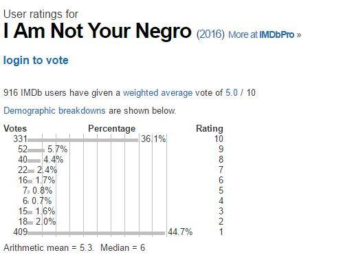 imdb i am not your negro