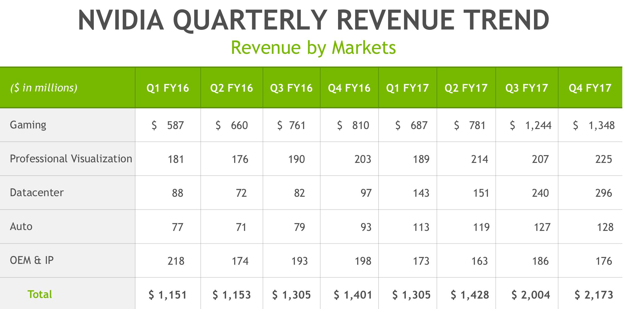 nvidia-earnings-break-down