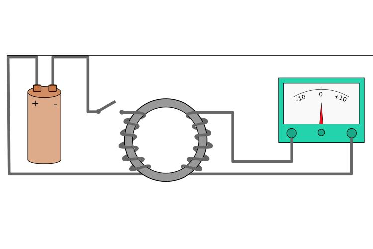 法拉第铁圈实验示意图:左边线圈磁通量的改变,会在右边线圈感应出电流。
