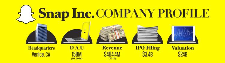 1488469451_Snap_company_profile