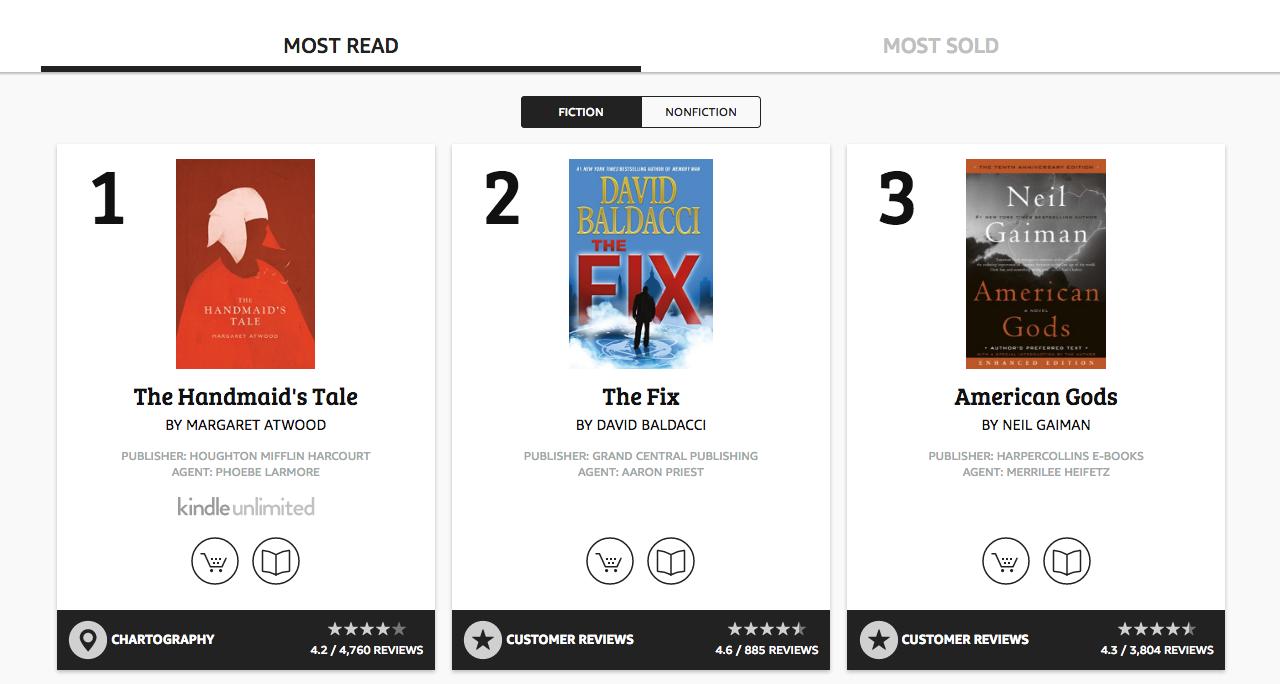 """别再傻买""""畅销书""""了,亚马逊推出""""最多阅读榜"""",然后我发现……"""