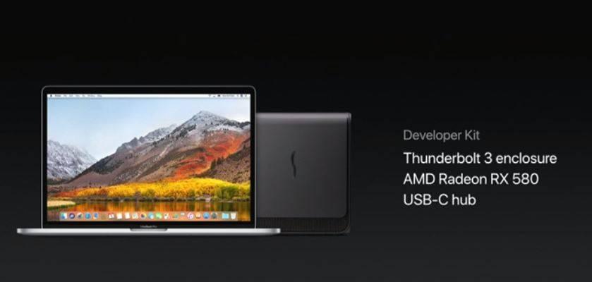 MacBook Pro Radeon GPU