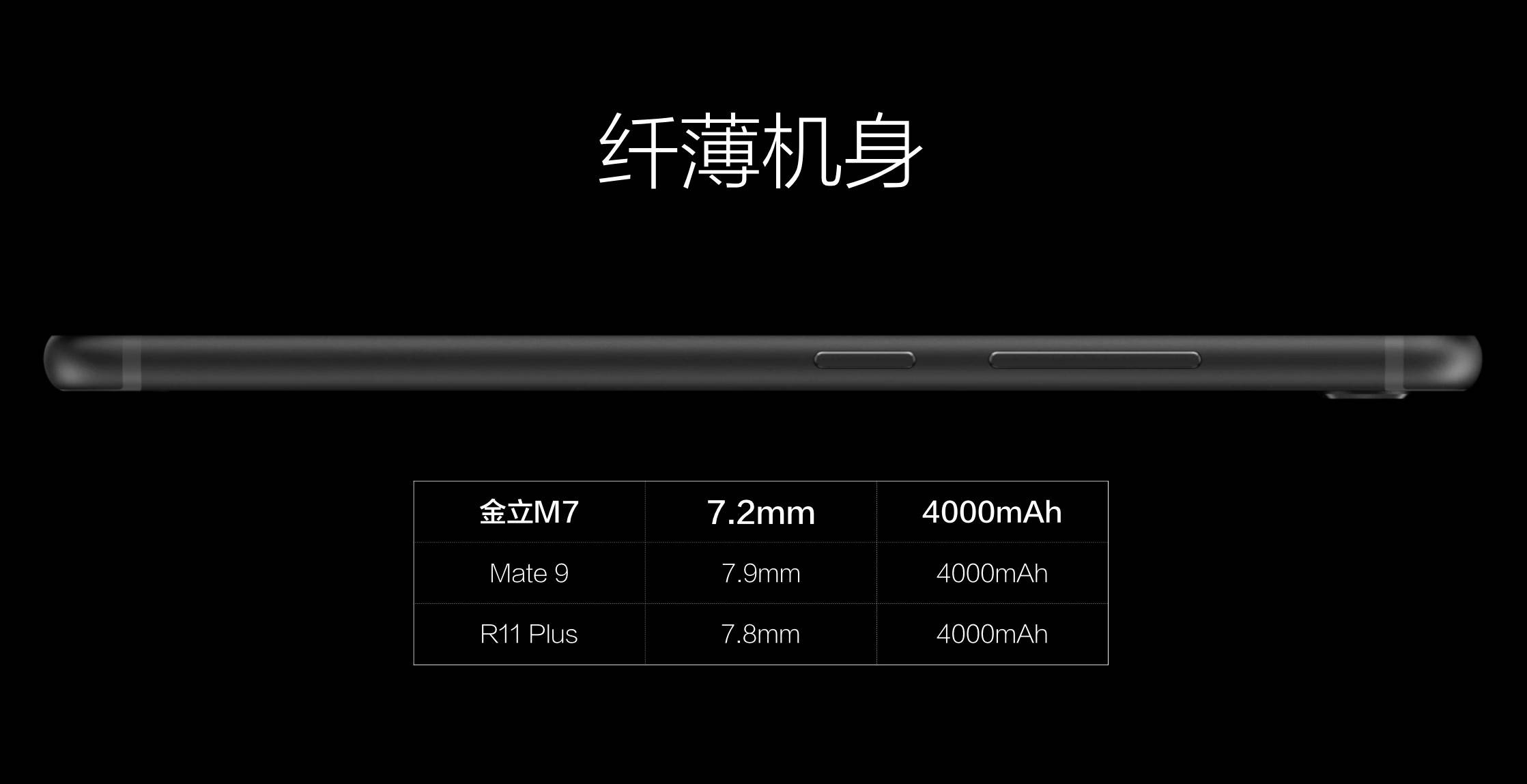 gionee hero back battery