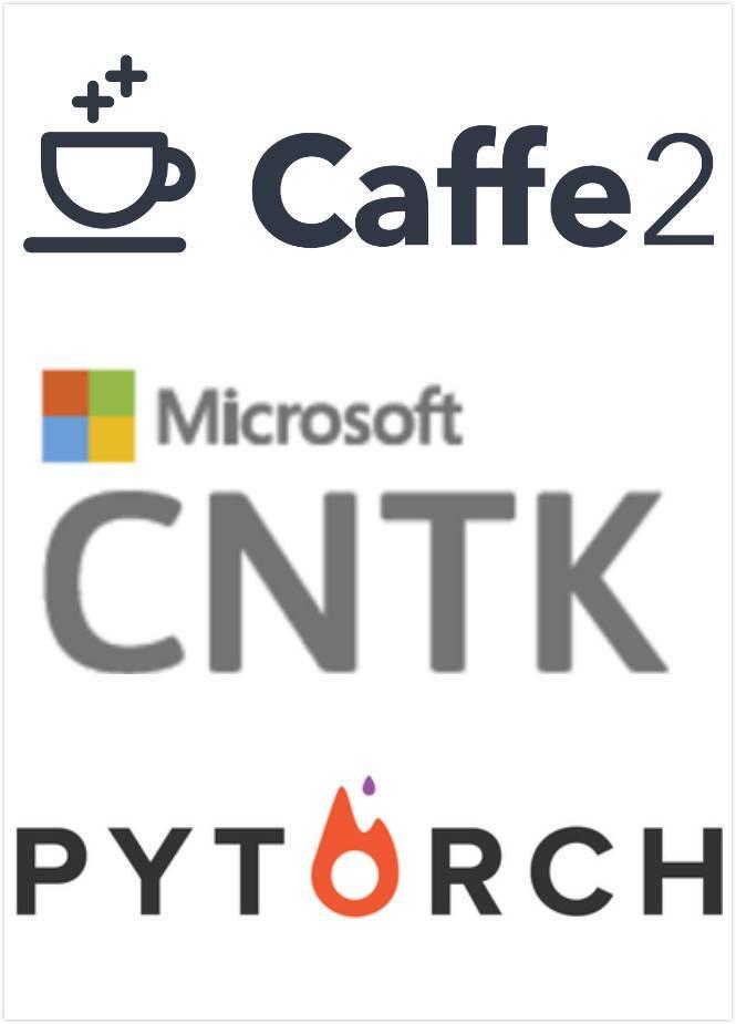 已确认支持 ONNX 的三种深度学习框架
